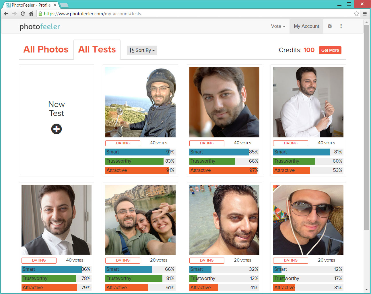 Photofeeler account page with dating photo tests