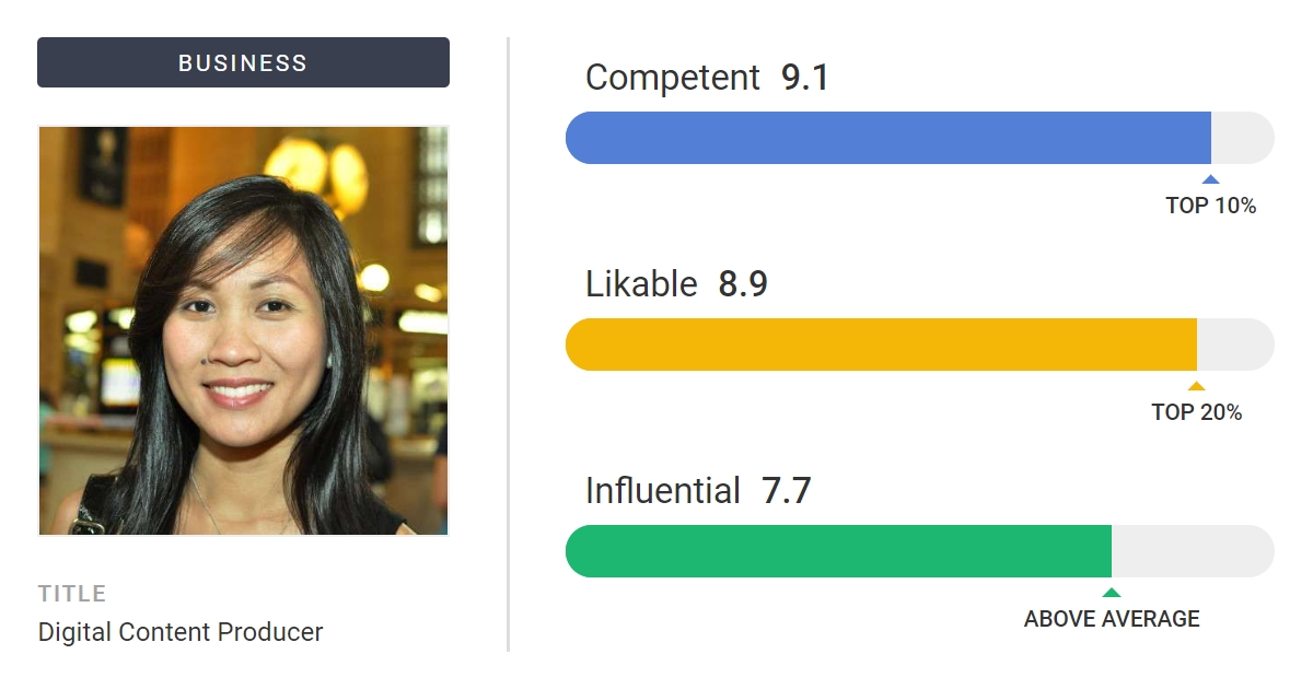Website that rates your attractiveness